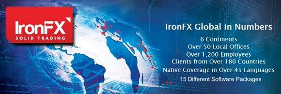 Iron forex ea builder