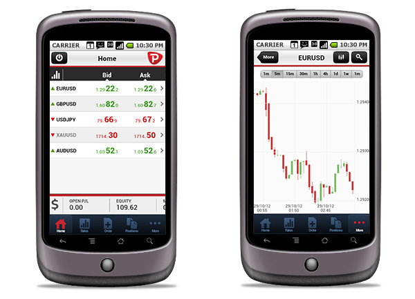 Download forex trading app for android