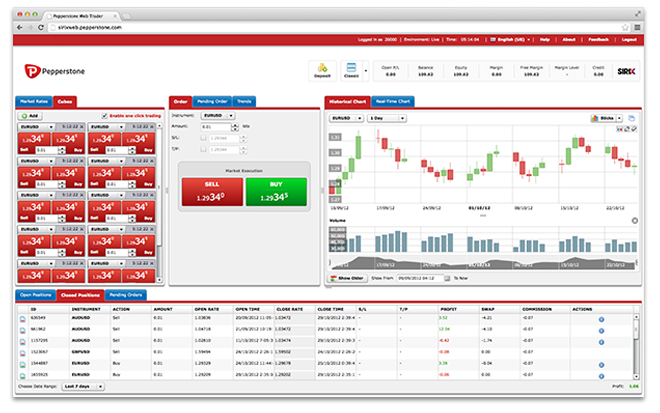 Alpari binary options demo download